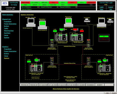 An example of a workstation screen